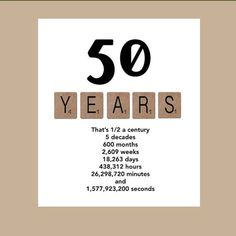 50th birthday card milestone birthday card by daizybluedesigns 400