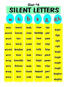 Silent letters free printable
