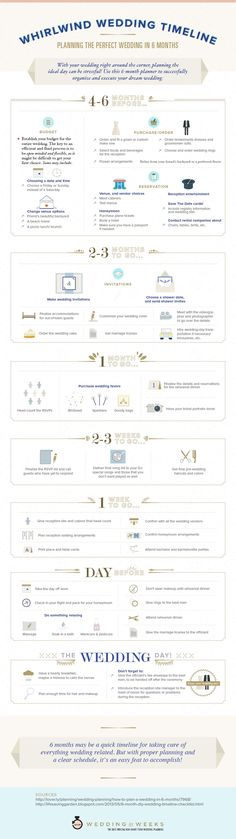 Whirlwind Wedding Timeline Planning the Perfect Wedding in 6 Months #infographic #Wedding #Marriage