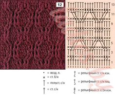 Crochet Cable Stitch, Crochet Stitches Chart, Crochet Stitches Patterns, Crochet Diagram, Crochet Motif, Knitting Patterns, Crochet Books, Crochet Baby Hats, Crochet Squares