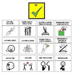 Come mi sento Italian Language, Learning Italian, Projects For Kids, Classroom, Education, Feelings, Flashcard, Google, Behance