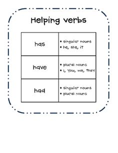 how to use helping verbs in english pdf
