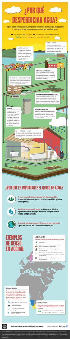 Sistema de reciclaje de aguas.