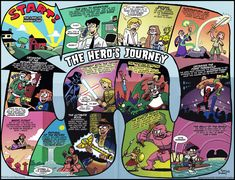 """An excerpt from Action Philosophers adapting Joseph Campbell's universal """"hero's journey"""" mythology into boardgame/comics form. The Hero's Journey Joseph Campbell, Story Structure, Digital Storytelling, Hero's Journey, First Story, Big Hero 6, Character Development, Art Plastique, Archetypes"""