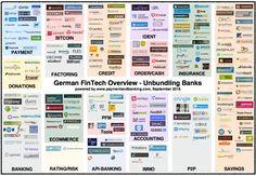 German FinTech Overview 21:09:16