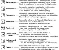 feast of tabernacles jesus - Google Search Feasts Of The Lord, Feast Of Tabernacles, Christianity, Truths, Sydney, Faith, How To Get, Google Search, Loyalty