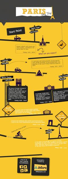 One Day In Paris | #travel #infographics repinned by @Piktochart