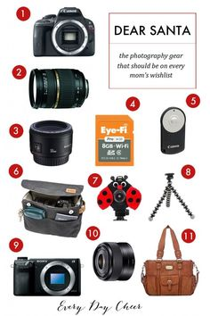 This is such a great list of camera gear for moms!