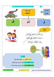 Resultat De Recherche D Images Pour حروف العطف للصف الثالث الابتدائي Learning Arabic Learn Arabic Language Arabic Kids