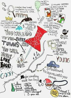 Paper Towns, the best book i've read in a while. and I read all the time!