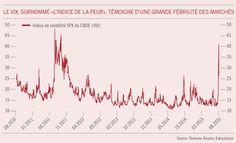 Allocation d'acfifs : les craintes liées à la a croissance chinoise ébranlent les marchés mondiaux