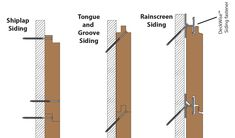 Shiplap Guide: Shiplap, Tongue & Groove, and Plank Walls (Part Wall Exterior, Exterior Cladding, Exterior Design, Shiplap Wood, Wood Planks, Ipe Wood, Painting Shiplap, Tongue And Groove Ceiling, Siding Options
