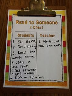Create a simple paper chart (or anchor chart) so students understand what they NEED to do during Daily 5's Read to Someone. It's the perfect I Chart! (especially for Kindergarten, 1st, and 2nd grade students!)