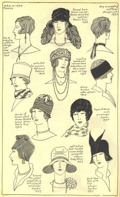 1920-1930 Women's (French)  THE MODE IN HATS AND HEADDRESS By R. Turner Wilcox