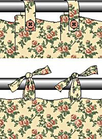 Shower Curtain Sewing Pattern