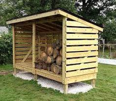 Image result for firewood storage rack pallets