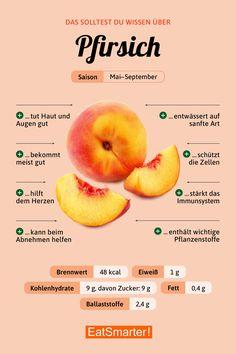 Das solltest du über Pfirsiche wissen | eatsmarter.de #pfirsich #obst #infografik