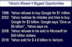 Yahoo started in the year 1997. After its start it managed to become one of the best mailing platforms. In few years its users grow from thousands to lakhs and then millions. Its users were very satisfied with the services provided by yahoo and it is because of the fact that it offers variety of helpful services for its users. All the services provided by yahoo are far more users friendly still if you are in any yahoo problem you can take easy help by calling yahoo contact number and easy to…
