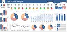 Free Excel Dashboard Examples and Template Files — Excel Dashboards VBA and Microsoft Excel, Vba Excel, Excel Dashboard Templates, Dashboard Examples, Powerpoint Design Templates, Dashboard Design, Templates Free, Dashboard Reports