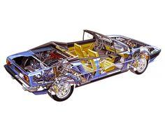 Ferrari Cutaway Drawings – Car Build Index Ferrari Mondial, Cutaway, Autocad, Cars Motorcycles, Race Cars, Cool Cars, Automobile, Technical Illustrations, Technical Drawings