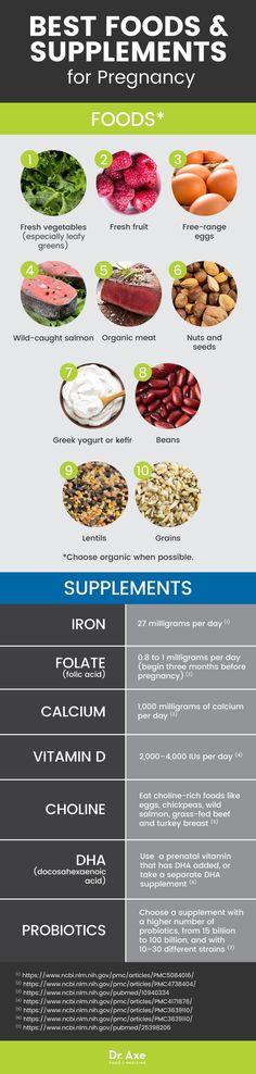 Pregnancy foods & supplements - Dr. Axe