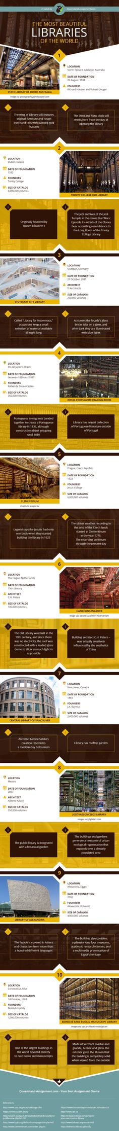 The most beautiful libraries in the world (infographic)