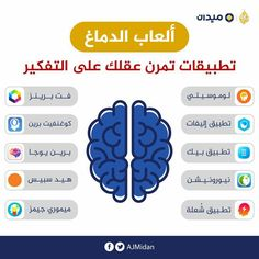 Train your brain. Learning Websites, Educational Websites, Study Apps, Life Skills Activities, Iphone App Layout, Vie Motivation, Editing Apps, English Language Learning, Study Skills