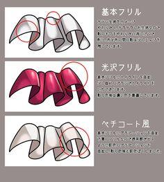 塗り方  3つのポイントを押さえて可愛さUP! 立体感が出るフリルの描き方講座|イラストの描き方講座  Coloring / Painting  Draw ribbons and lace with volume: 3 points to master for kawaii characters | illustration tutorial