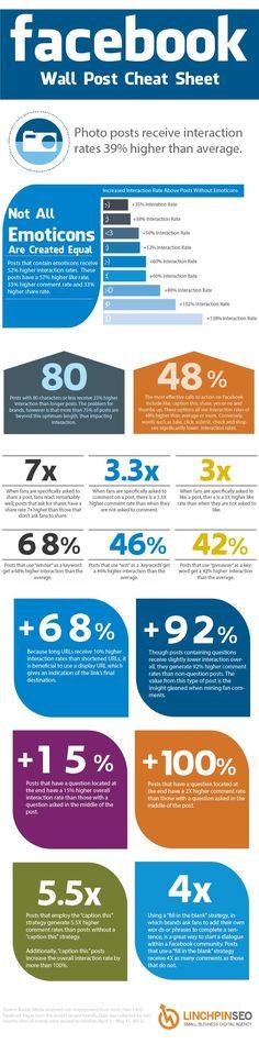 Tipps, um die Interaktionsrate auf Facebook-Fanseiten zu erhöhen #infografik #facebook