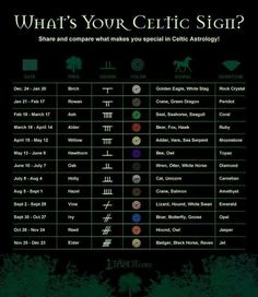 Celtic Horoscope - Pride of the Irish FB