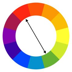 a colour wheel where the complementary colours are highlighted with a arrow