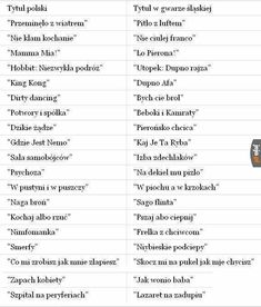 Filmy po śląsku Dirty Dancing, Mamma Mia, King Kong, Hobbit, Motto, Picture Quotes, Haha, Language, Jokes