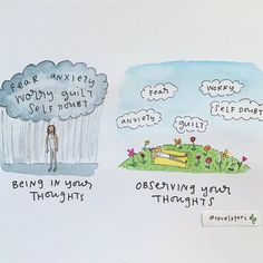 Being In Your Thoughts: Clouds — Revelatori Ten Percent Happier, Passive Stretching, Thought Cloud, Muladhara Chakra, 2nd Chakra, Coaching, Little Buddha, Self Care Routine, Self Love Quotes