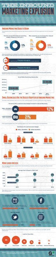 Social Media Marketing social-media-infografiken