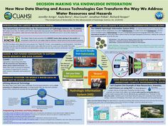 education research poster template