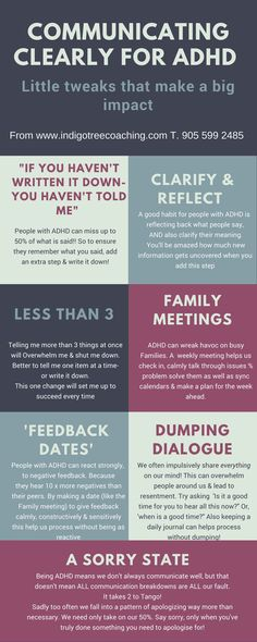 People with ADHD & their loved ones can really struggle to communicate well. I created this Simple Infographic as a teaching tool. Enjoy!