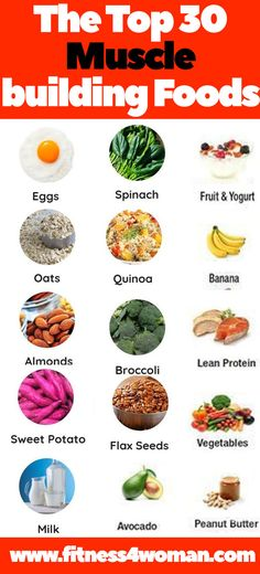 The Top 30 Muscle-building Foods Healthy High Protein Meals, High Protein Recipes, Healthy Life, Healthy Snacks, Healthy Eating, Healthy Recipes, Weight Gain Meals, Healthy Weight Gain, Weight Loss