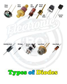 Types of Diodes. Basic Electronic Circuits, Electronic Circuit Projects, Electronic Schematics, Electrical Projects, Electronic Parts, Electronic Engineering, Electronics Components, Diy Electronics, Electronics Projects