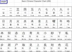 1000 images about language day on pinterest chinese characters language and easy to draw. Black Bedroom Furniture Sets. Home Design Ideas