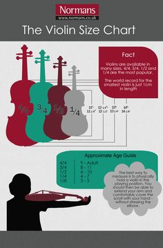 How to choose the correct size of violin