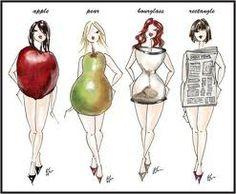 Tipos de siluetas femaninas