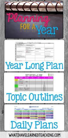 Planning for Next Year: Organizing the Year, the Day's Topics & Lesson Plans is about how to do long term planning and translate it into short term planning. Organize your lessons, plan your curriculum, and see the big picture and small picture of your ye Teacher Organization, Teacher Tools, Teacher Resources, Organized Teacher, Teacher Planner, Planner Organization, Lesson Plan Organization, School Planner, Teacher Planning Binder