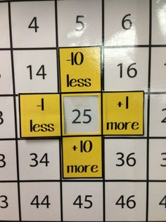 patterns on the hundred chart: 10 more, 10 less, 1 more , 1 less. By Sandra I Ruiz