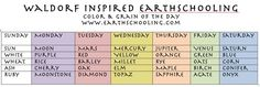 """A chart to assist you in your weekly rhythm. Note - we use """"crystal"""" for the """"diamond"""" day :)"""