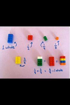 Fabulous idea to teach children fractions