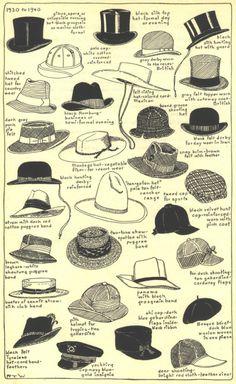 toy design timeline - Hledat Googlem 1930s Fashion 9aa64b251228