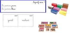 tuto fabrication complète des boites de grammaire Cycle 3, Montessori Activities, Home Schooling, French Language, English Grammar, Positivity, Teaching, Blog, Afin
