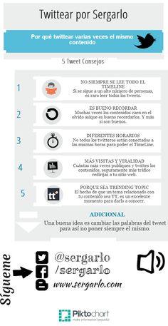 Por qué tuitear varias veces el mismo contenido por @Sergio García Lobo #infografia #infographic #socialmedia
