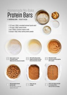 Delicious and cheap, easy to make no-bake protein bars! Can be used as a snack or as all-in-one breakfast. Recipe with a visual step-by step guide. All clean eating ingredients are used for this healthy protein bar recipe. No Bake Protein Bars, Protein Snacks, Homemade Protein Bars, Vegan Protein Bars, Protein Pancakes, Peanut Butter Protein Bars, Protein Bar Recipes, Protein Powder Recipes, Protein Cookies