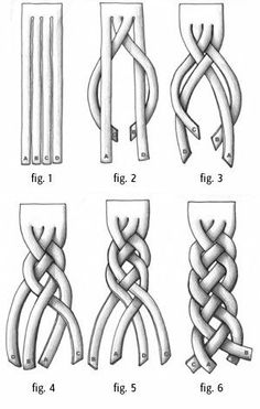 DIY Four Sting Braid. Excellent site with clear drawings of other braids and knots used in jewelry making, leather work etc… All braiding charts are at Luis Ortega's Rawhide Artistry here.: